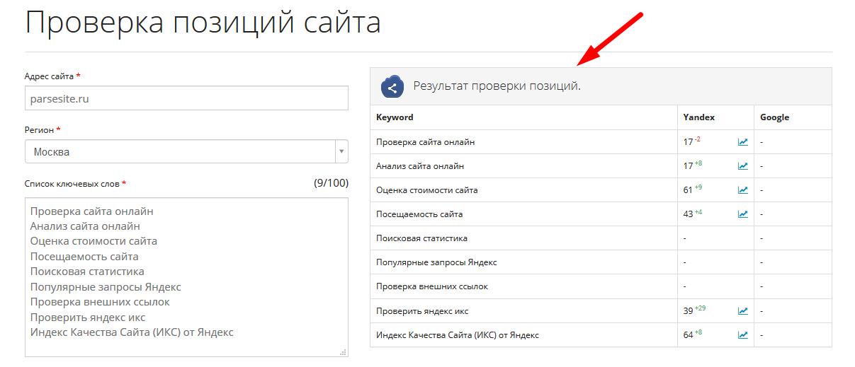 сервис проверки позиций сайта