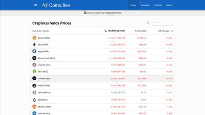 coins.live