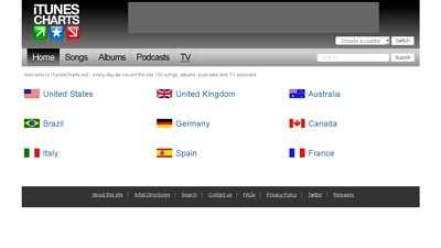 itunescharts.net