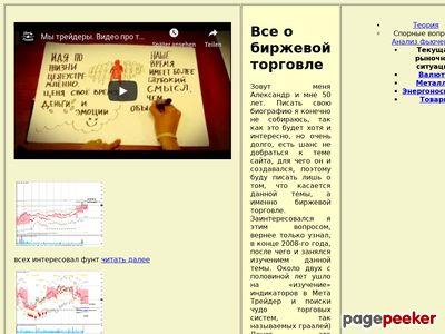 moneylevels.ru